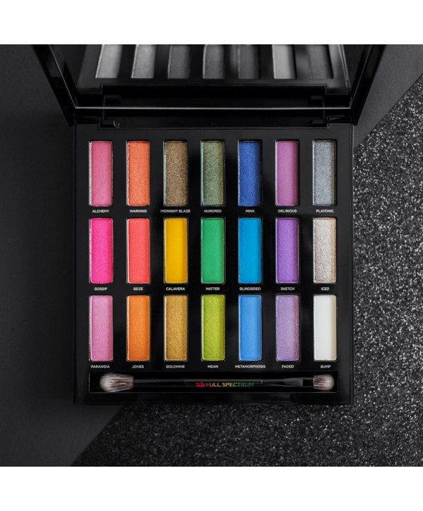 URBAN DECAY Full Spectrum Eyeshadow Palette Палетка теней для глаз